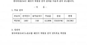 한국비정규교수노동조합 제22기 위원장 선거 투표 결…